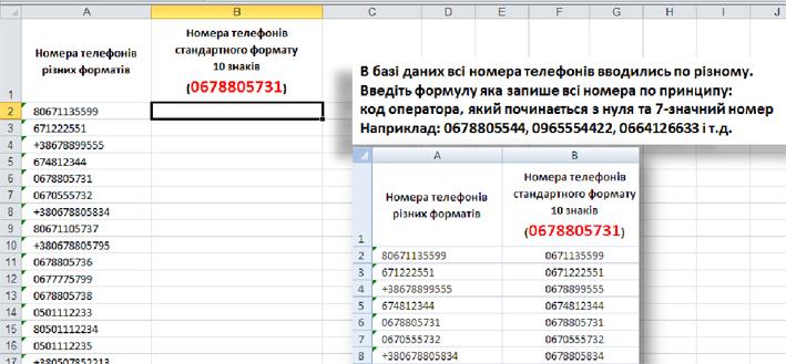 Применений функций Excel 2010